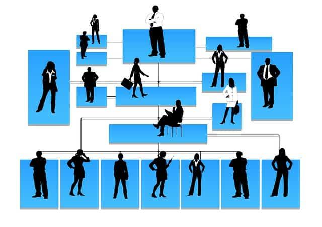 Insurtech Zenefits – Cloudbasierte Software für den HR-Bereich